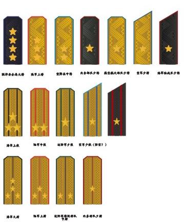 日本军衔_日本军衔_纳粹军衔