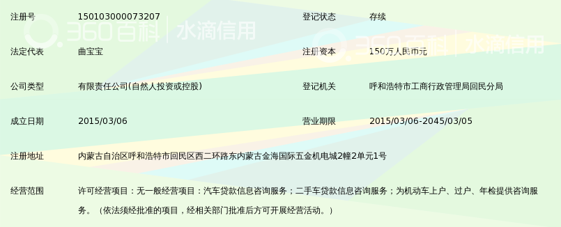 内蒙古速信汽车贷款咨询服务有限公司_360百