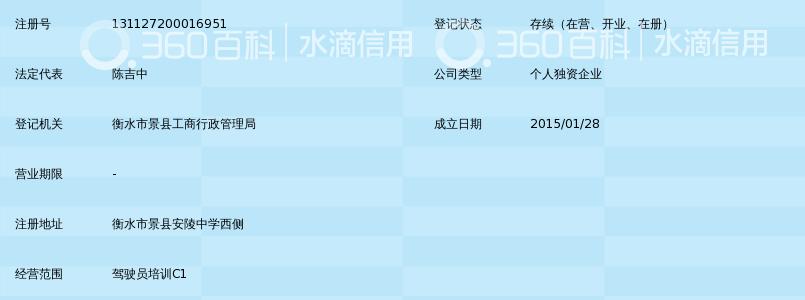 景县v图片机动车驾驶员培训学校最图片初中生适合的发型图片