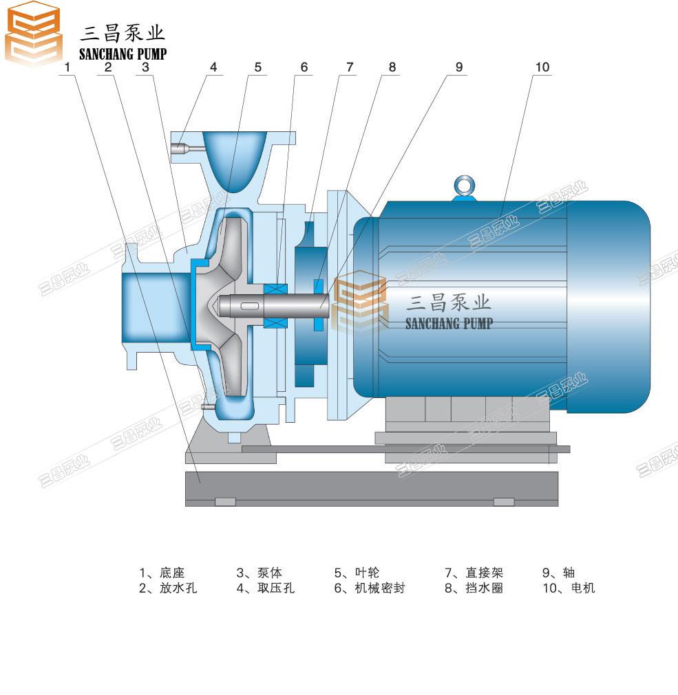 isw型卧式管道泵结构图