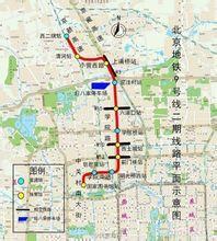 即原昌平线南延北段与9号线北延组的新线路