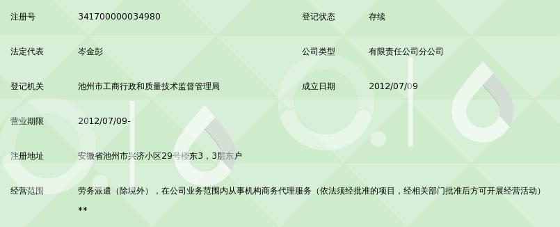 安徽皖信人力资源管理有限公司池州分公司