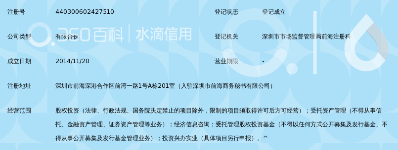 深圳前海瑞宸宝福开发合伙企业(字体合伙)网页设计与投资中有限样式图片